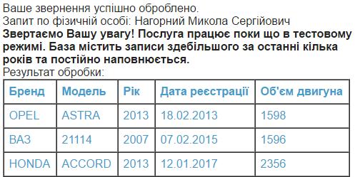 Сина в.о. директора сервісного центру МВС звати Микола Нагорний. На його  ім я 4eca03116a0cf