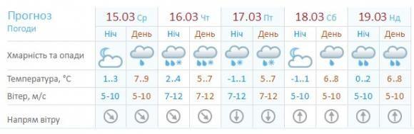 погода в сиртыче на завтра термобелье счет разницы