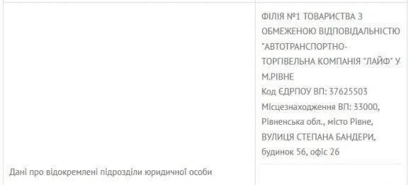 Інформація з Єдиного державного реєстру юридичних осіб