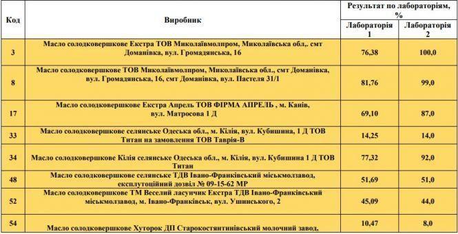 https://img.20minut.ua/uploads/ckeditor/0016/94/290bbb64c32e867e41f499b0f4bd1bcabe4c36e8.jpeg?hash=2020-01-22-10-39-53