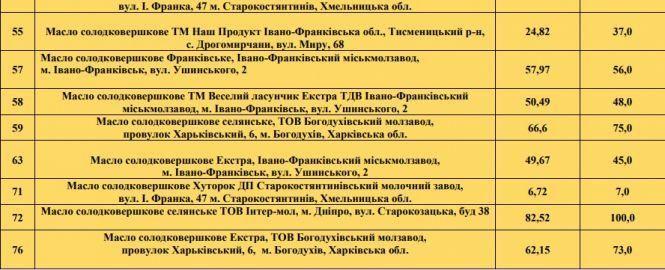 https://img.20minut.ua/uploads/ckeditor/0016/94/8f3e7d9fb87da0aaa9ee729a7dd5801cafe57bcd.jpeg?hash=2020-01-22-10-39-54