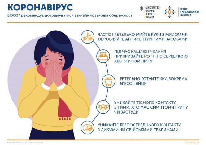 Результат пошуку зображень за запитом коронавірус в україні