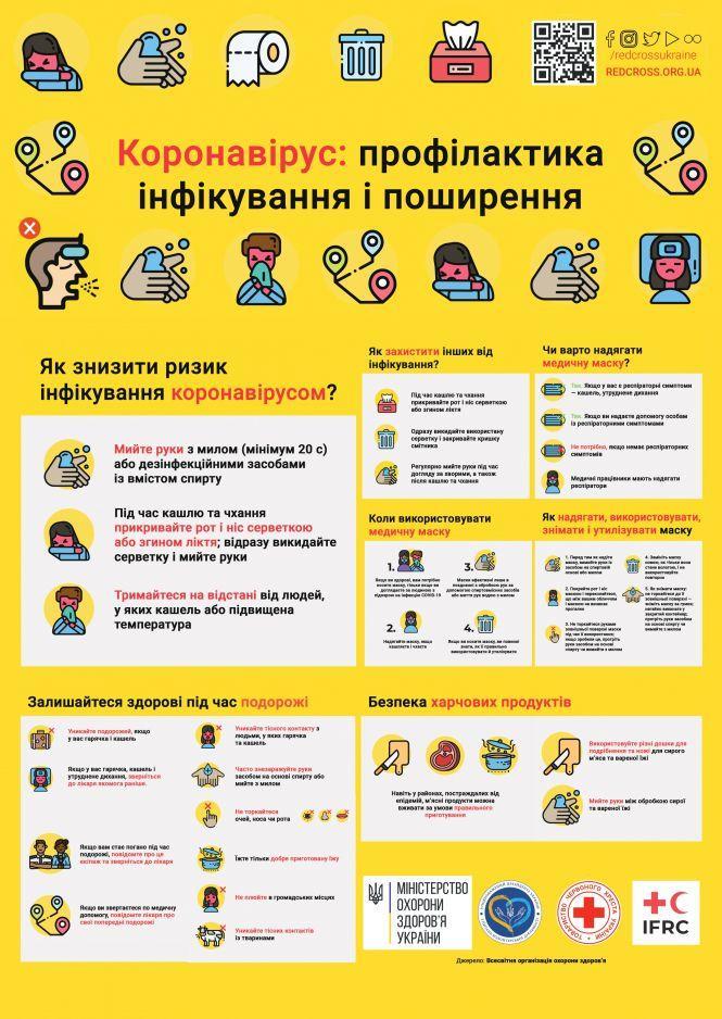 """Про коронавірус у Тернополі і області """"розповідатимуть"""" жовті ..."""