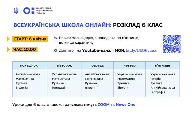 Розклад телеуроків для учнів 5-11 класів: коли й де дивитись онлайн - фото 395582