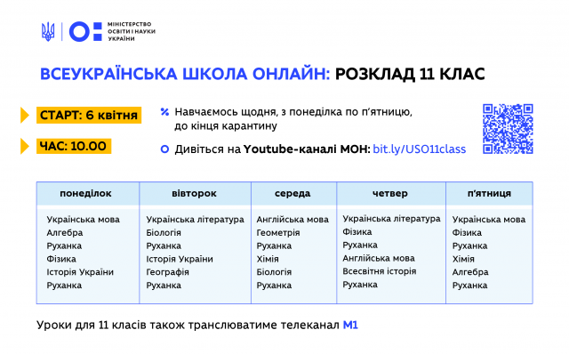 Розклад телеуроків для учнів 5-11 класів: коли й де дивитись онлайн - фото 395583