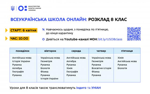 Розклад телеуроків для учнів 5-11 класів: коли й де дивитись онлайн - фото 395581