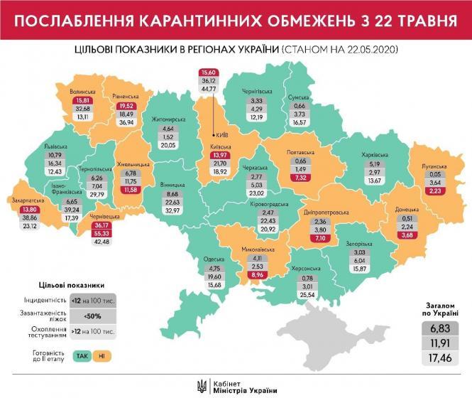 МОЗ: Днепропетровщина не готова смягчать карантин