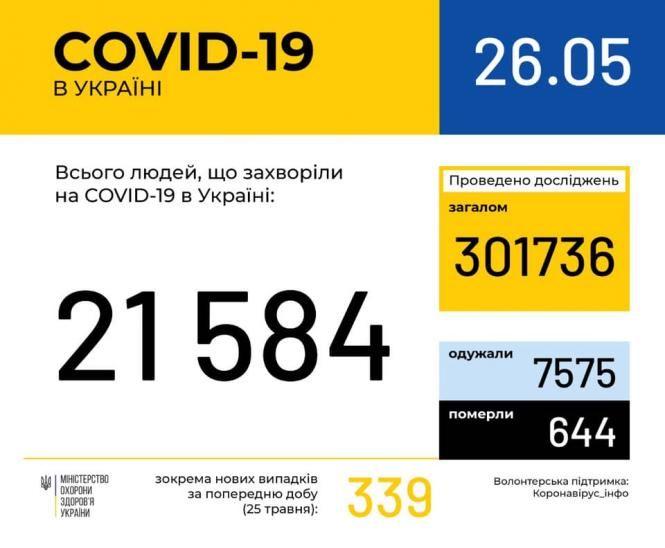 Світлина від Міністерство охорони здоров'я України.