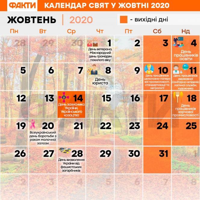 Свята у жовтні 2020 в Україні (СПИСОК) | Факти ICTV