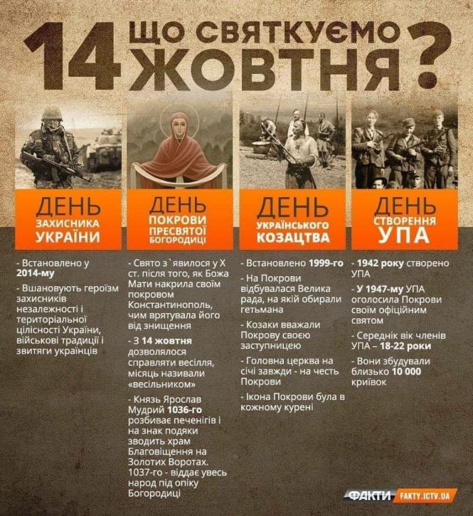 Чотири свята в один день: що відзначають полтавці 14 жовтня - Новини  Полтавщини