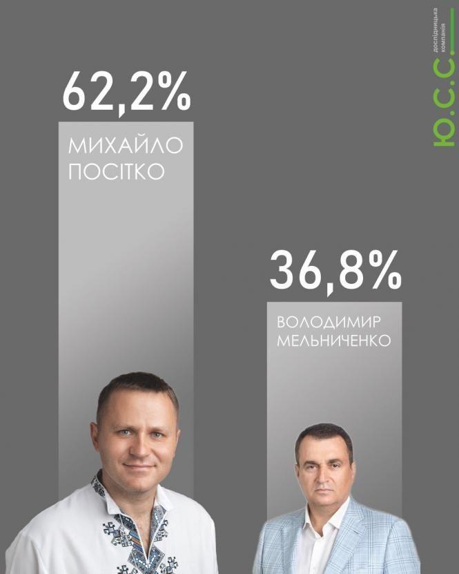 kam-pod-infografika