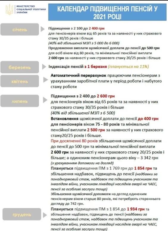 Скріншот Мінсоцполітики
