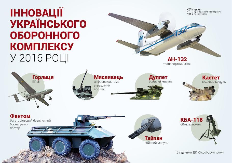 Картинки по запросу Центр громадського моніторингу та контролю оборонка